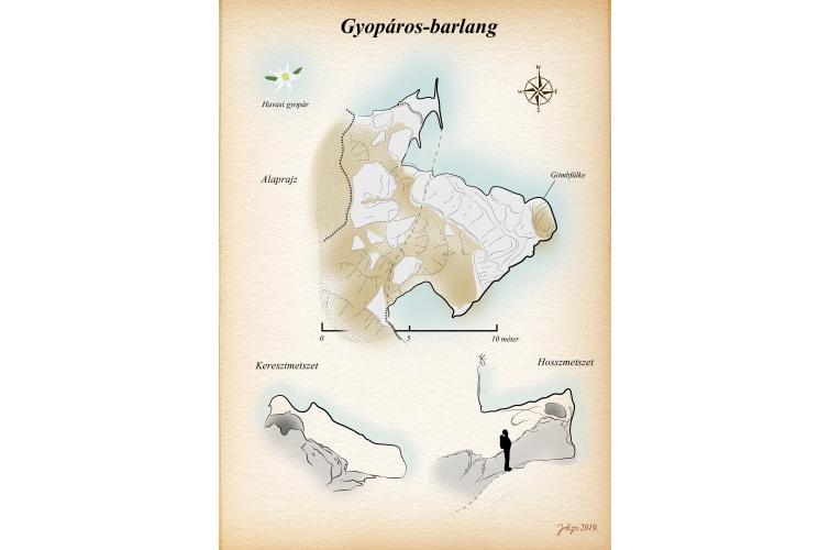 Gyopáros-barlang